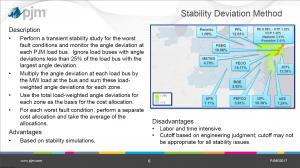 stability-deviation-method